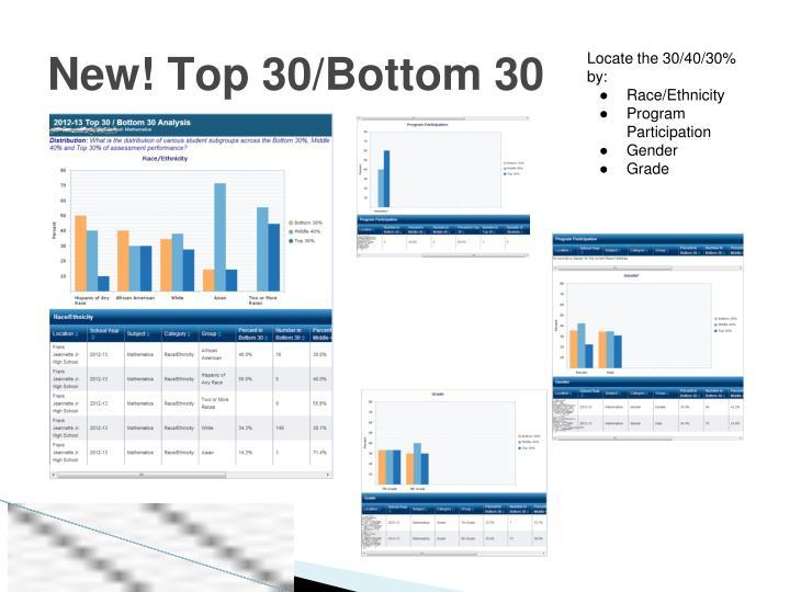 New! Top 30/Bottom 30