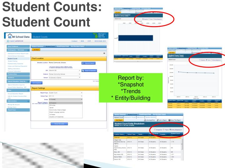 Student Counts: