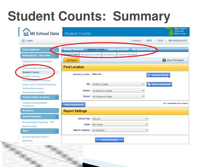 Student Counts:  Summary