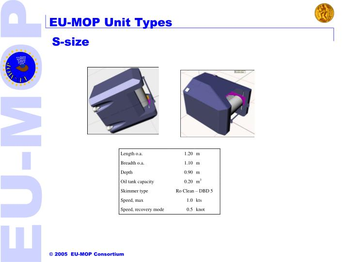 EU-MOP Unit Types