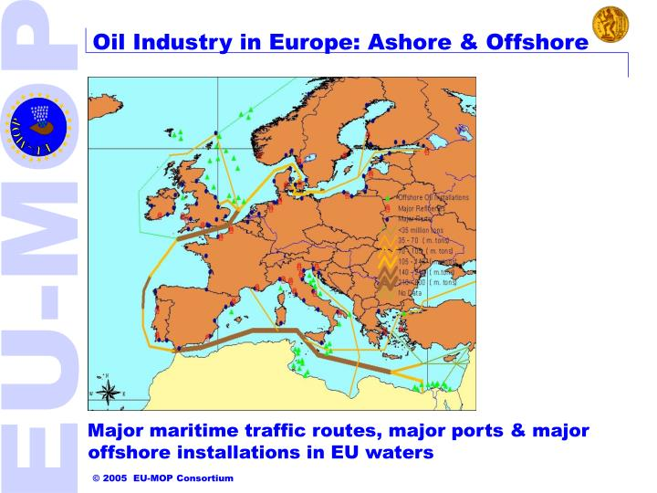 Oil Industry in Europe: Ashore & Offshore