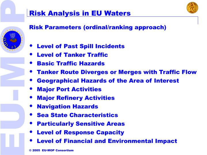 Risk Analysis in EU Waters