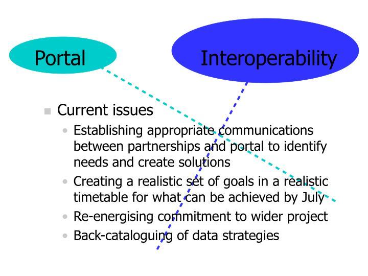 Portal   Interoperability