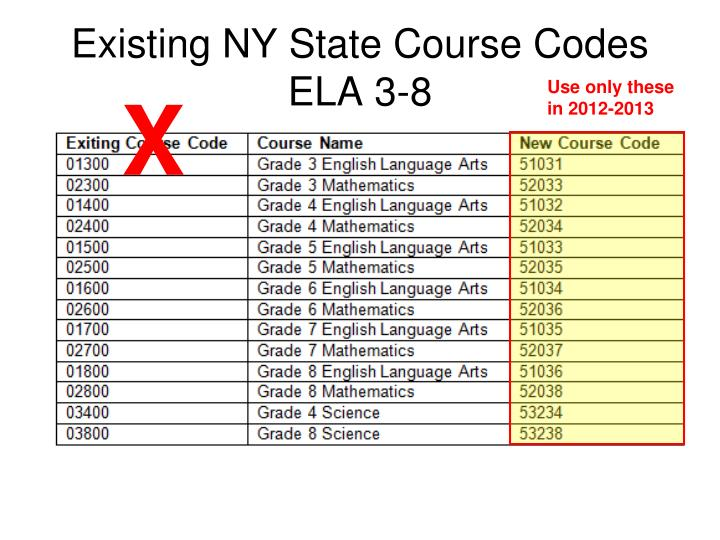 Existing NY State Course Codes