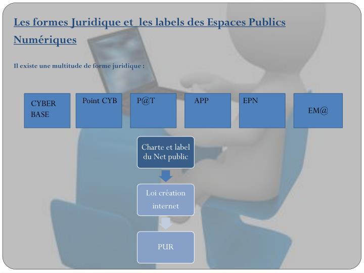 Les formes Juridique et  les labels des Espaces Publics