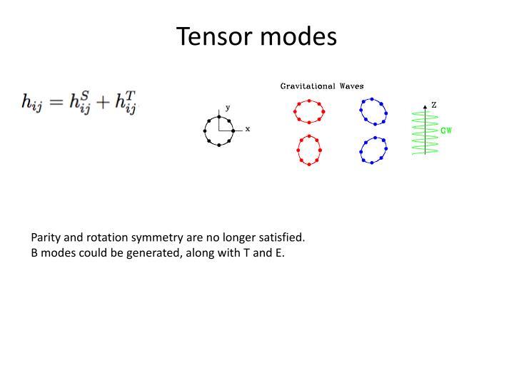 Tensor modes