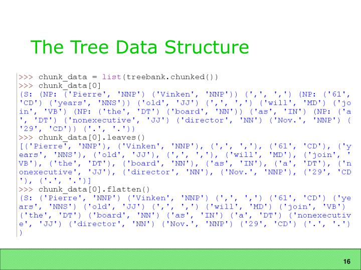 The Tree Data Structure