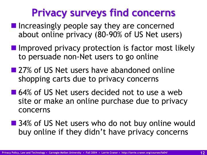 Privacy surveys find concerns
