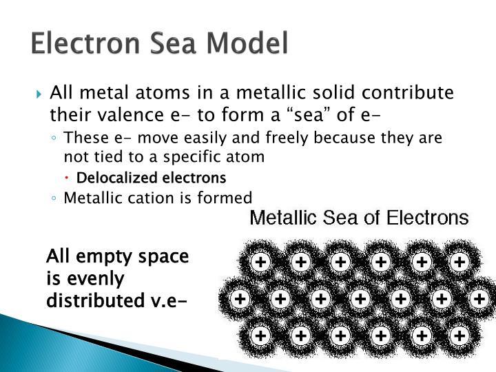 Electron Sea Model