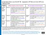 competitive mono low end sf ib upgrade to hp mono color mf 2xxx talking points