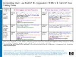competitive mono low end sf ib upgrade to hp mono color sf 2xxx talking points