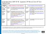 competitive mono swt sf ib upgrade to hp mono color sf 3xxx talking points