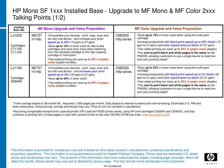 HP Mono SF 1xxx Installed Base - Upgrade to MF Mono & MF Color 2xxx Talking Points (1/2)