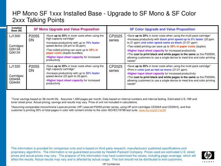 HP Mono SF 1xxx Installed Base - Upgrade to SF Mono & SF Color 2xxx Talking Points
