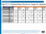 top 10 hp installed base devices to target for upgrade