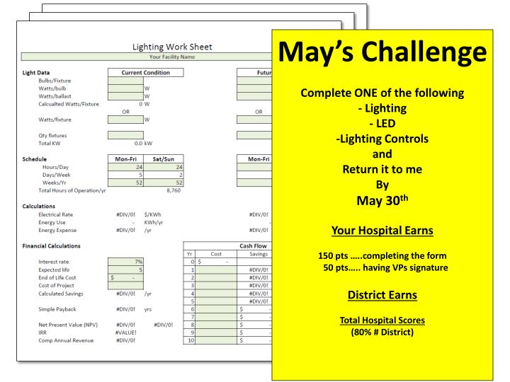May's Challenge