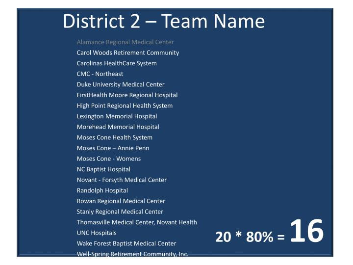 District 2 – Team Name