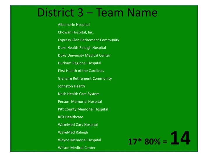 District 3 – Team Name