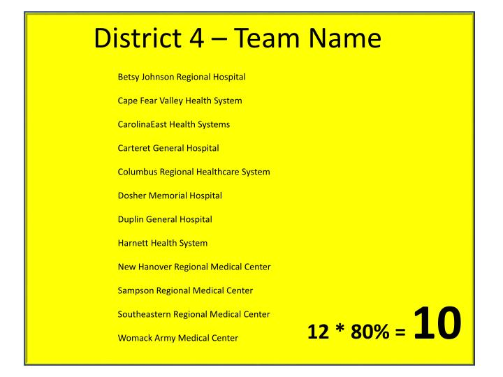 District 4 – Team Name