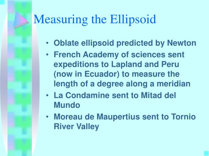 Measuring the Ellipsoid