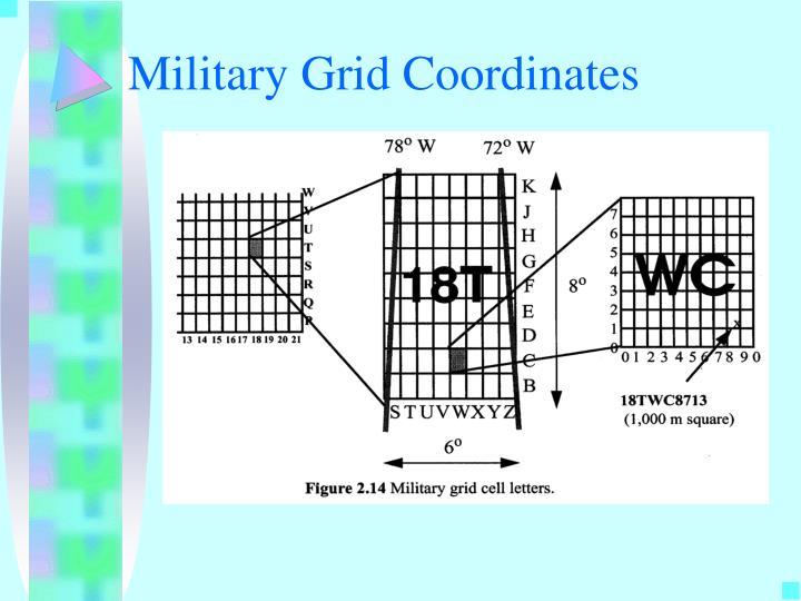Military Grid Coordinates