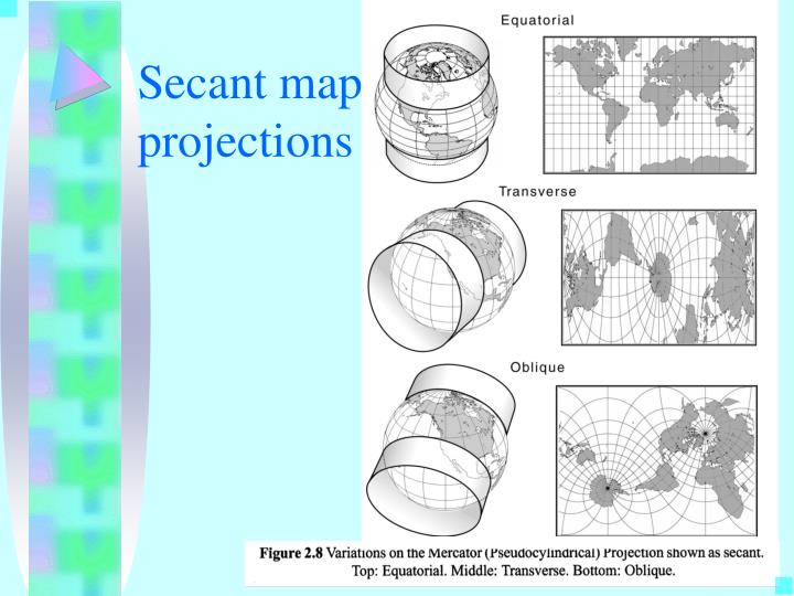 Secant map projections