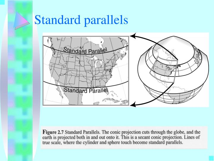 Standard parallels