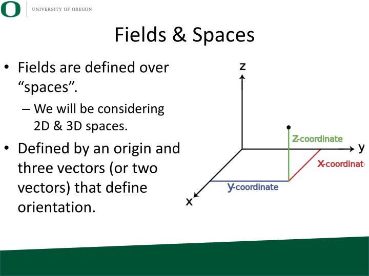 Fields & Spaces