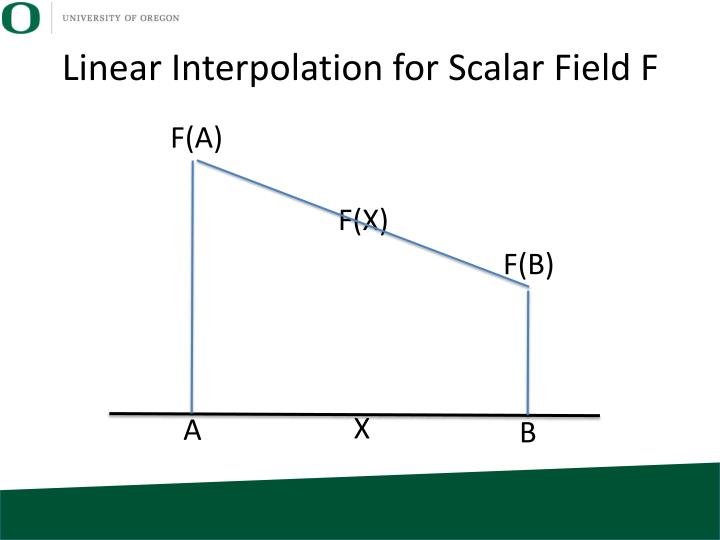 Linear Interpolation for Scalar Field F
