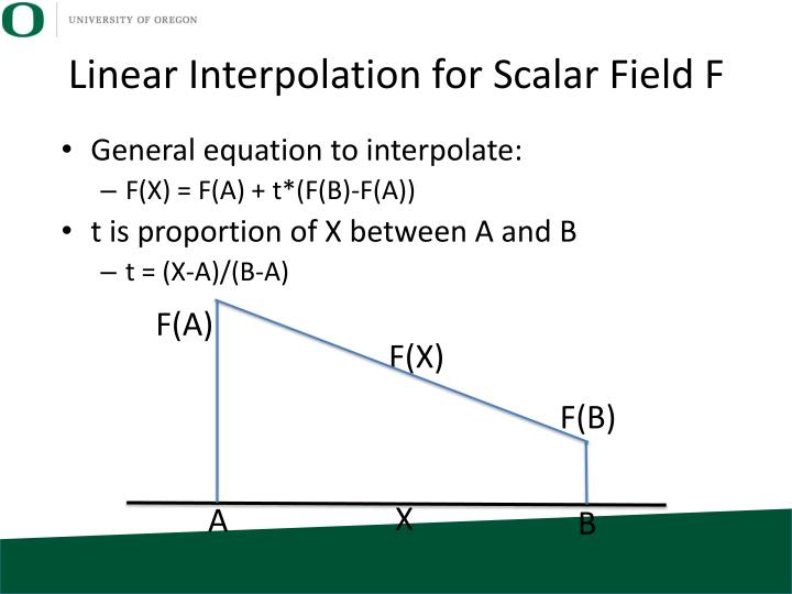 Linear Interpolation for Scalar Field F