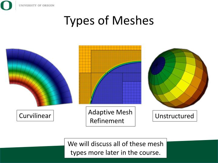 Types of Meshes