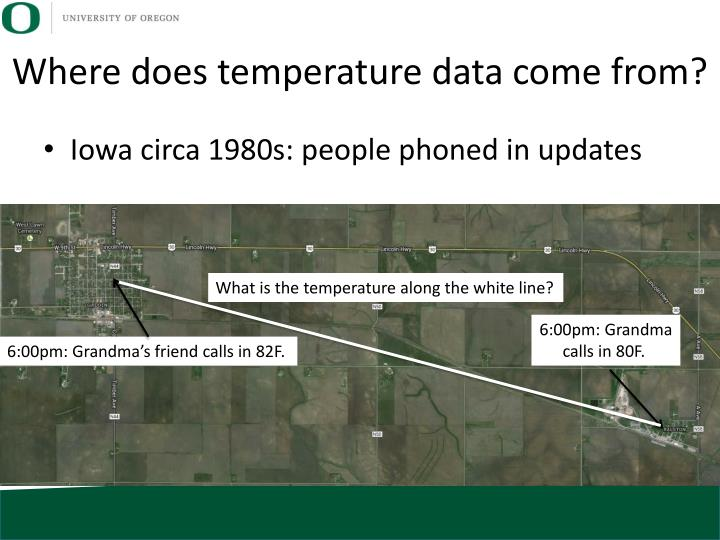 Where does temperature data come from?