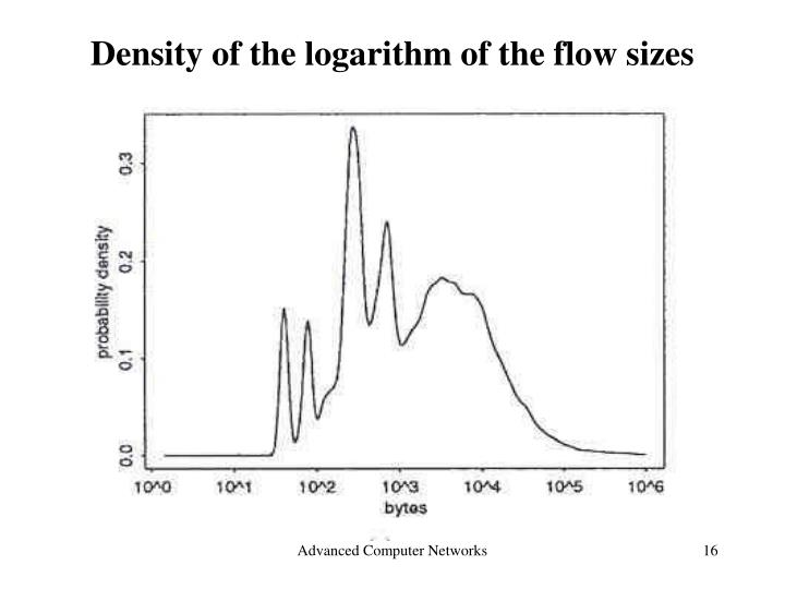 Density of the logarithm of the flow sizes