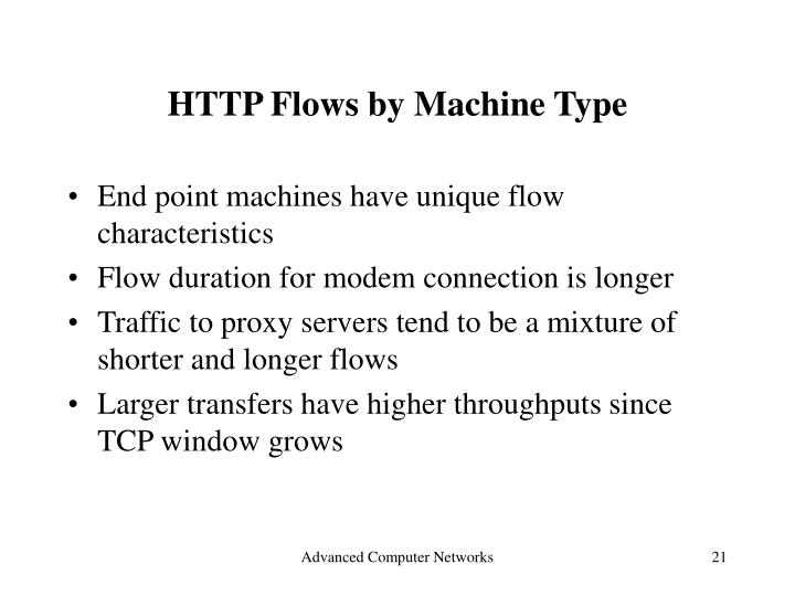 HTTP Flows by Machine Type