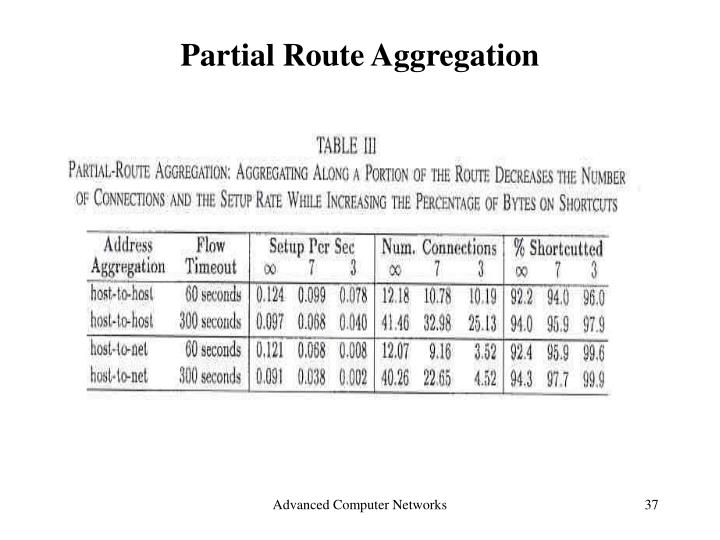 Partial Route Aggregation