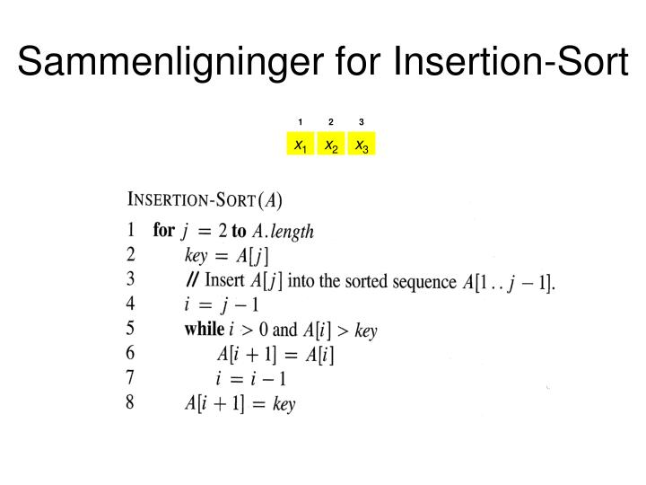 Sammenligninger for Insertion-Sort
