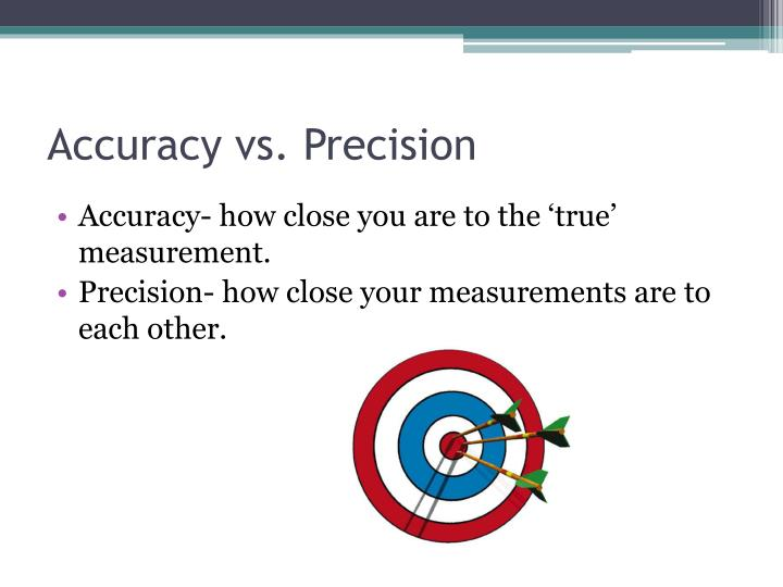 Accuracy vs.