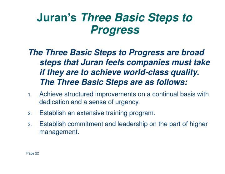 Juran's