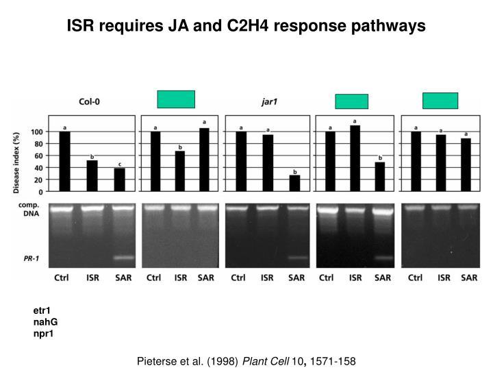 ISR requires JA and C2H4 response pathways