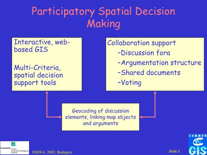Participatory Spatial Decision Making