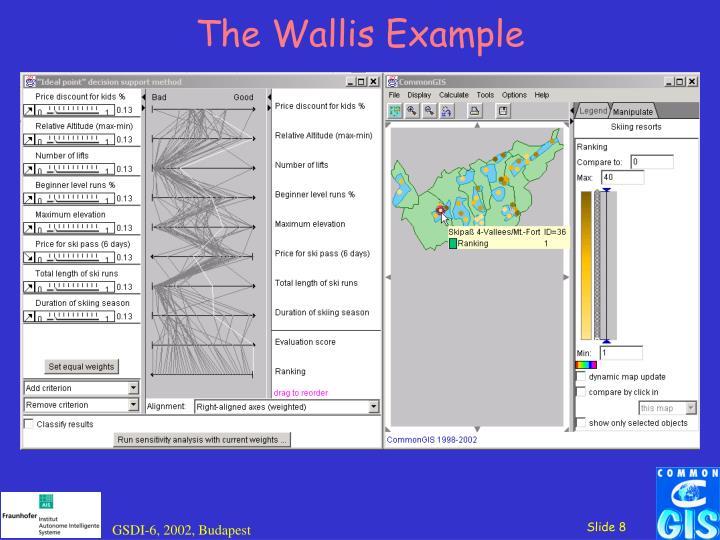 The Wallis Example