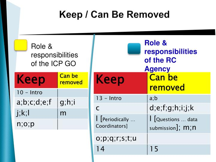 Keep can be removed