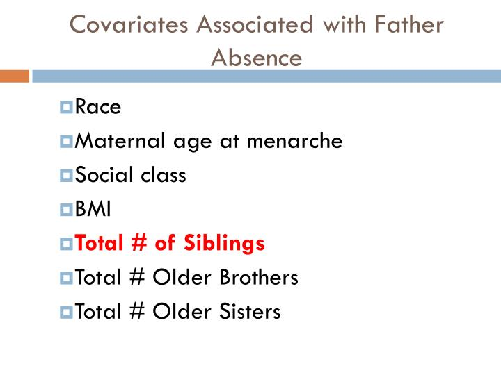 an analysis of the effects of absent fathers on the self esteem of the adolescent male To better understand the importance of fathering in today's society, you have to better comprehend the impact fathers have on their children, the various cultural pathways to fathering, and how interventions with fathers can help them, their families and their children's development.