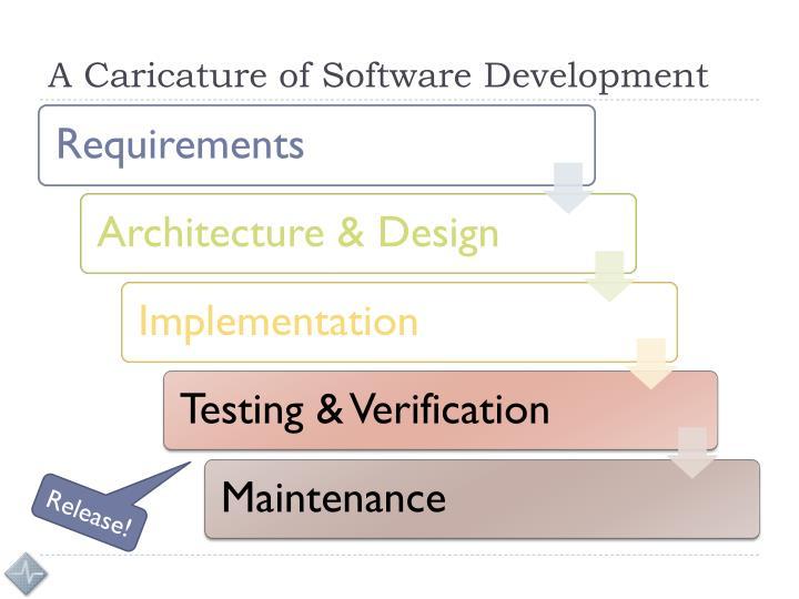 A Caricature of Software Development