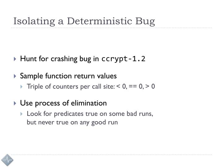Isolating a Deterministic Bug