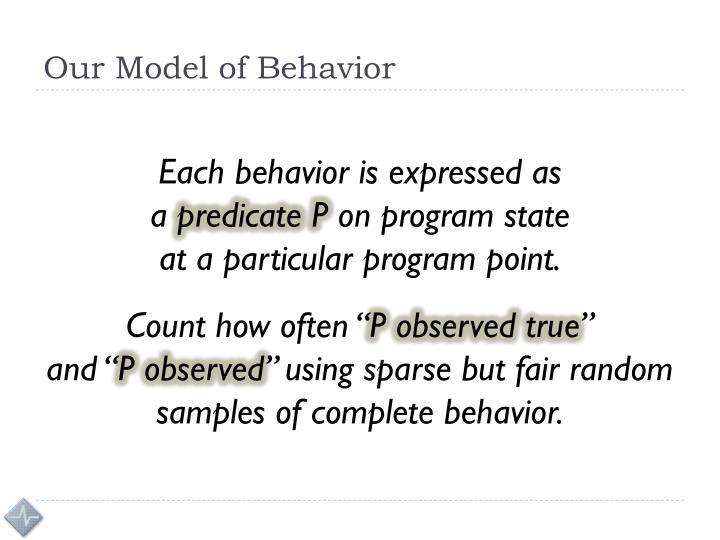 Our Model of Behavior