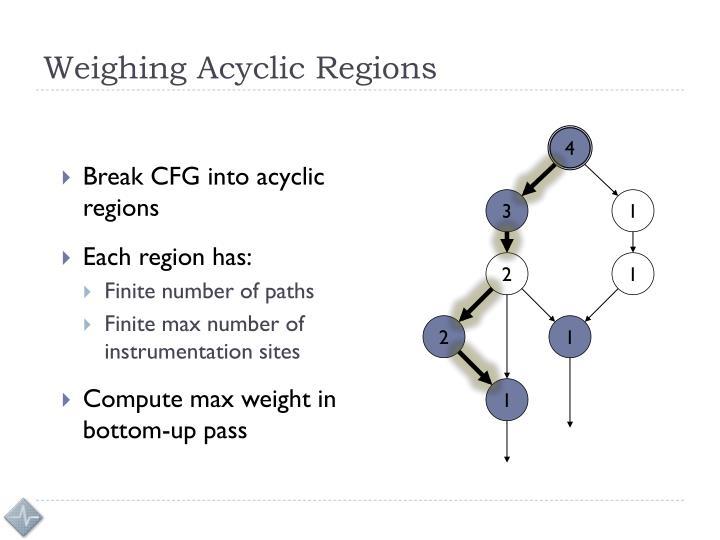 Weighing Acyclic Regions