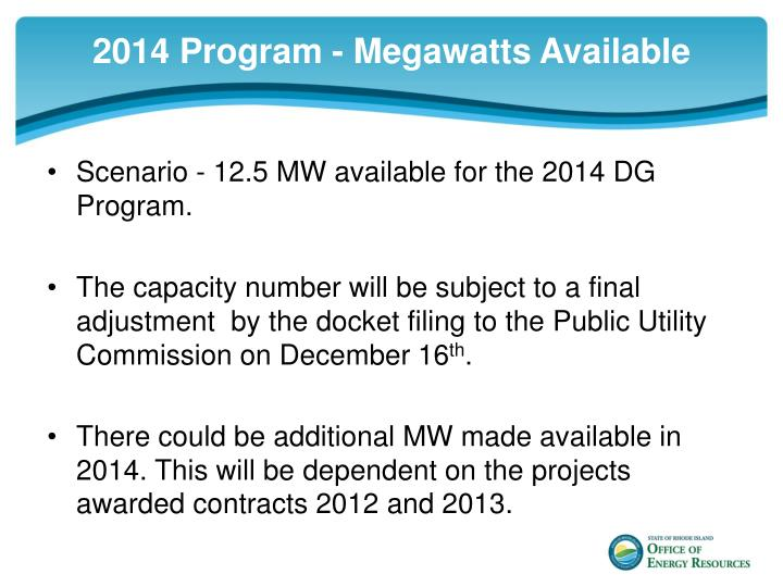 2014 Program - Megawatts Available