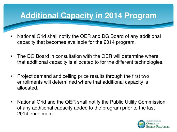 Additional Capacity in 2014 Program
