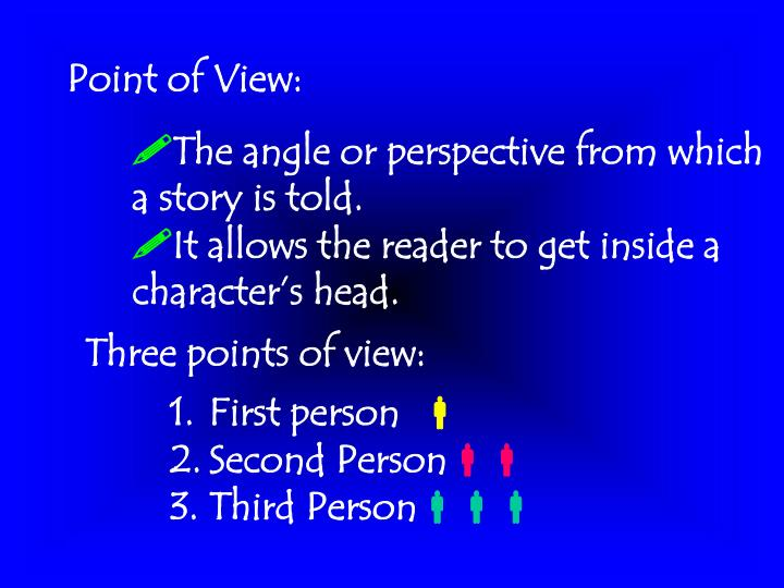 Point of View: